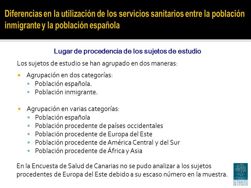 Agrupación en dos categorías: Población española. Población inmigrante.