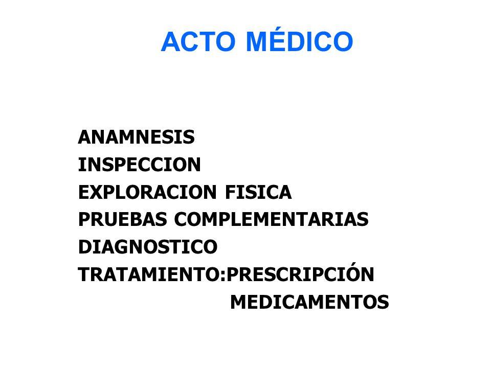 ANAMNESIS INSPECCION EXPLORACION FISICA PRUEBAS COMPLEMENTARIAS DIAGNOSTICO TRATAMIENTO:PRESCRIPCIÓN MEDICAMENTOS ACTO MÉDICO