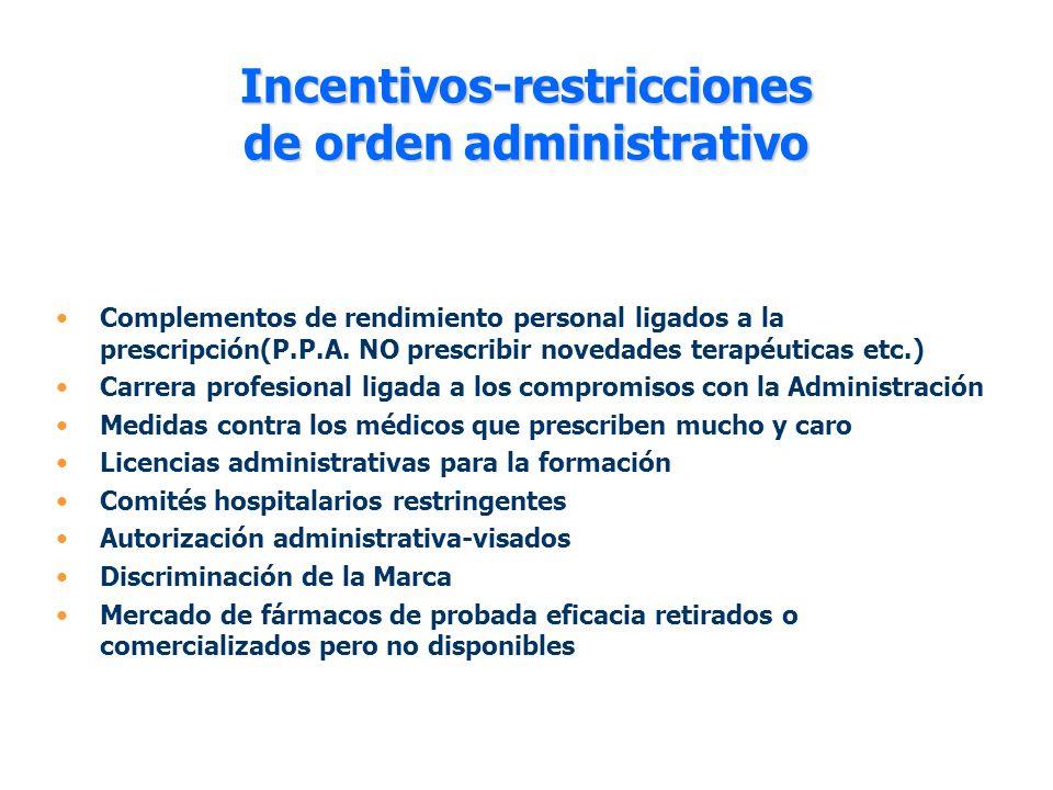 Incentivos-restricciones de orden administrativo Complementos de rendimiento personal ligados a la prescripción(P.P.A. NO prescribir novedades terapéu