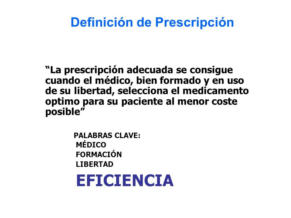 La prescripción adecuada se consigue cuando el médico, bien formado y en uso de su libertad, selecciona el medicamento optimo para su paciente al meno