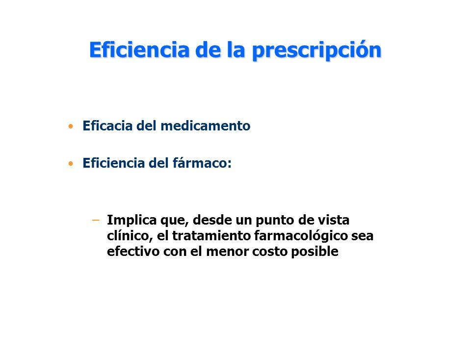 Eficiencia de la prescripción Eficacia del medicamento Eficiencia del fármaco: –Implica que, desde un punto de vista clínico, el tratamiento farmacoló