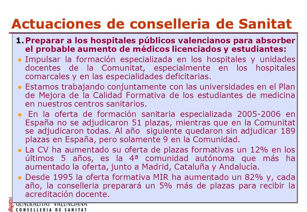 Actuaciones de conselleria de Sanitat 1.Preparar a los hospitales públicos valencianos para absorber el probable aumento de médicos licenciados y estu