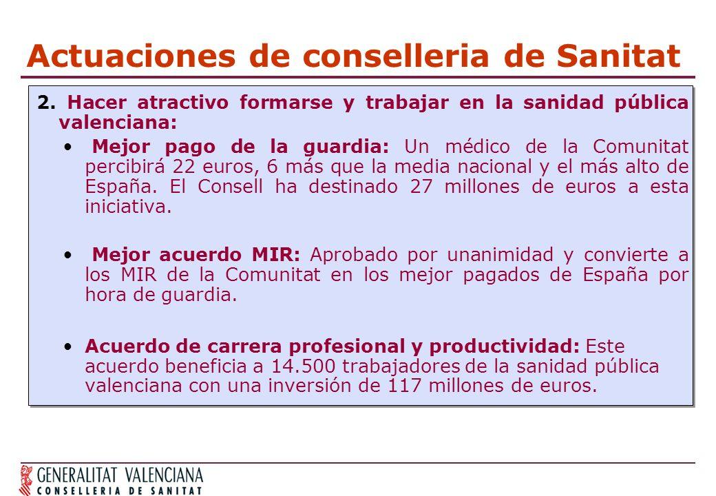 Actuaciones de conselleria de Sanitat 2. Hacer atractivo formarse y trabajar en la sanidad pública valenciana: Mejor pago de la guardia: Un médico de