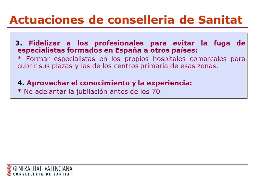 Actuaciones de conselleria de Sanitat 3. Fidelizar a los profesionales para evitar la fuga de especialistas formados en España a otros países: * Forma