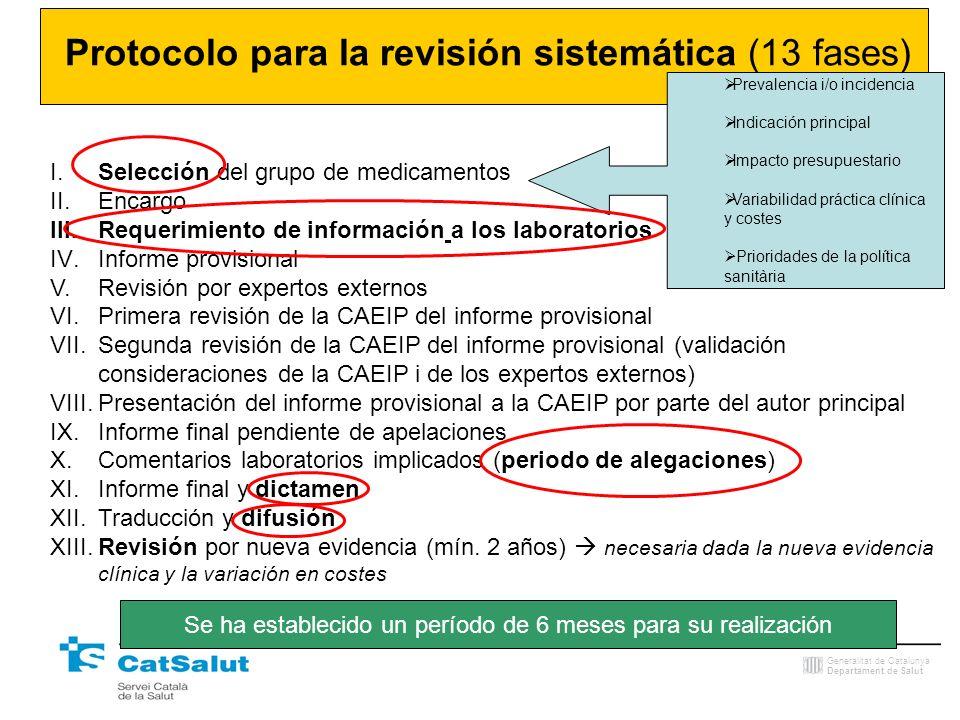 Generalitat de Catalunya Departament de Salut I. Selección del grupo de medicamentos II.Encargo III.Requerimiento de información a los laboratorios IV
