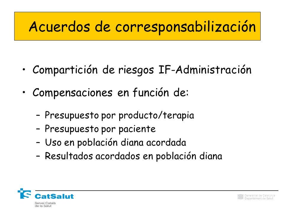 Generalitat de Catalunya Departament de Salut Acuerdos de corresponsabilización Compartición de riesgos IF-Administración Compensaciones en función de