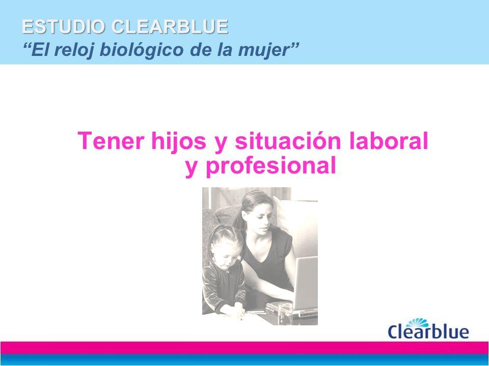 ESTUDIO CLEARBLUE ESTUDIO CLEARBLUE El reloj biológico de la mujer Tener hijos y situación laboral y profesional