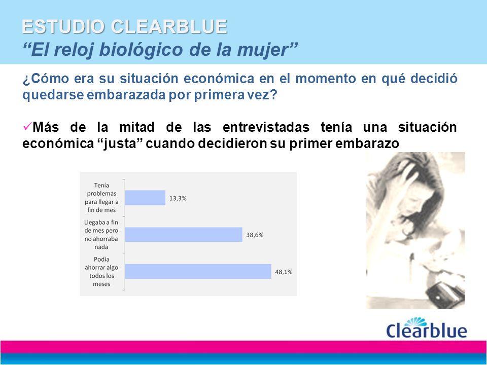 ESTUDIO CLEARBLUE ESTUDIO CLEARBLUE El reloj biológico de la mujer ¿Cómo era su situación económica en el momento en qué decidió quedarse embarazada p