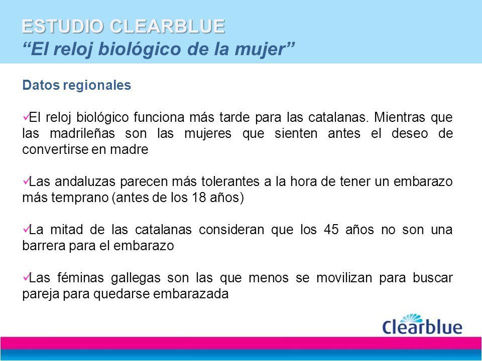 ESTUDIO CLEARBLUE ESTUDIO CLEARBLUE El reloj biológico de la mujer Datos regionales El reloj biológico funciona más tarde para las catalanas. Mientras