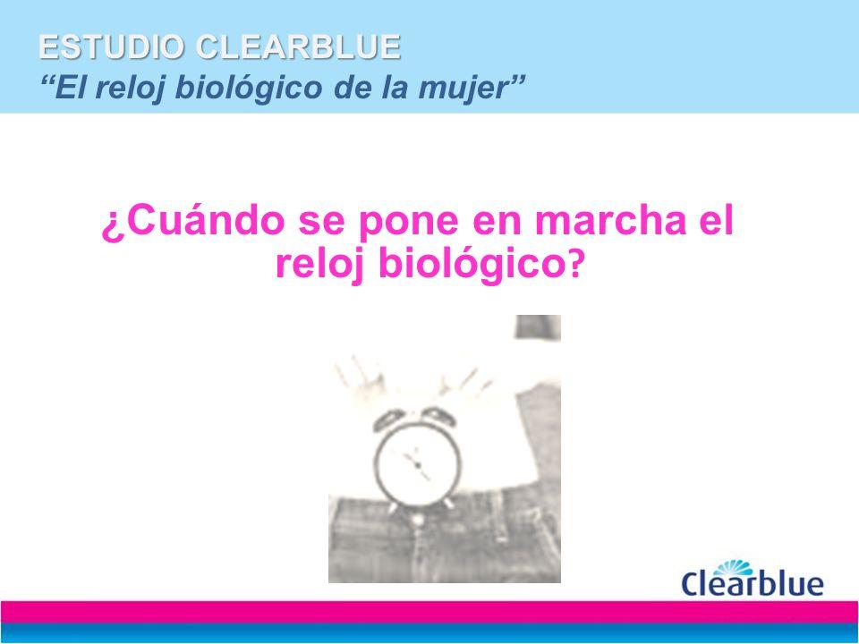 ESTUDIO CLEARBLUE ESTUDIO CLEARBLUE El reloj biológico de la mujer ¿Cuándo se pone en marcha el reloj biológico ?
