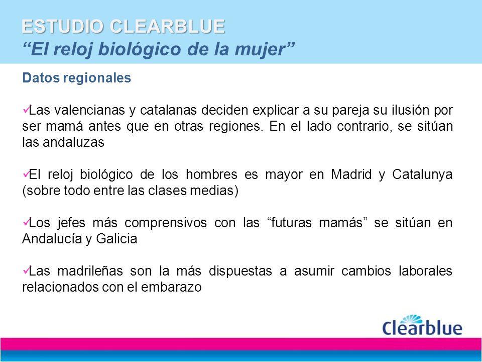 ESTUDIO CLEARBLUE ESTUDIO CLEARBLUE El reloj biológico de la mujer Datos regionales Las valencianas y catalanas deciden explicar a su pareja su ilusió