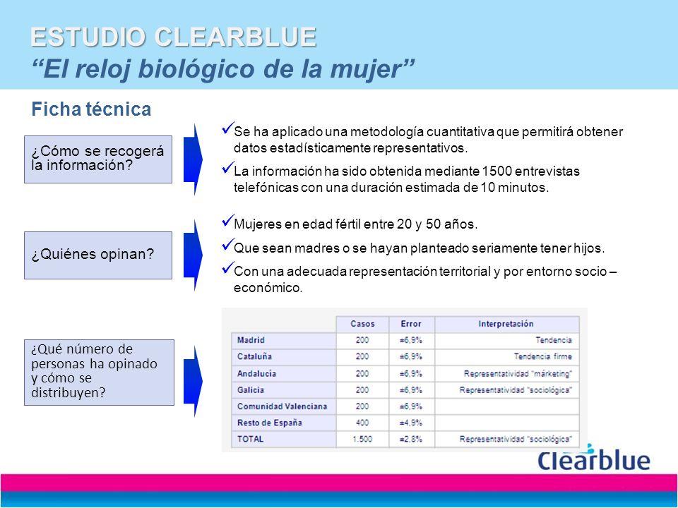 ESTUDIO CLEARBLUE ESTUDIO CLEARBLUE El reloj biológico de la mujer Ficha técnica Se ha aplicado una metodología cuantitativa que permitirá obtener dat