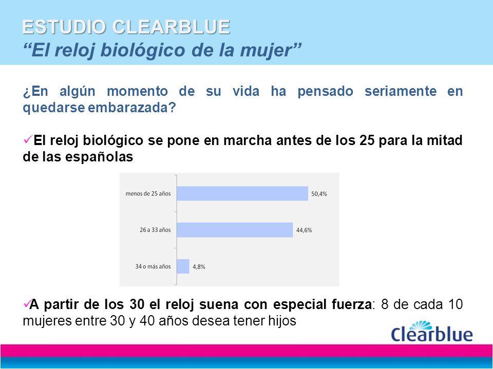 ESTUDIO CLEARBLUE ESTUDIO CLEARBLUE El reloj biológico de la mujer ¿A partir de qué edad una mujer es demasiado mayor para quedarse embarazada.