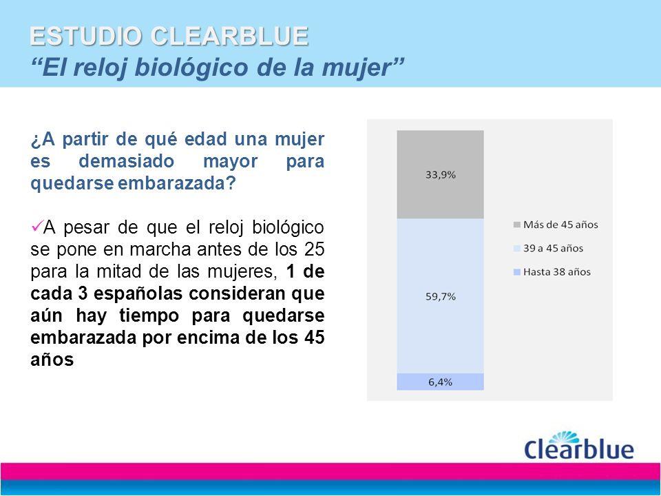 ESTUDIO CLEARBLUE ESTUDIO CLEARBLUE El reloj biológico de la mujer Qué considera la población española que es demasiado joven para quedarse embarazada 3 de cada 4 españolas sitúan la edad mínima de embarazo por debajo de los 25 años