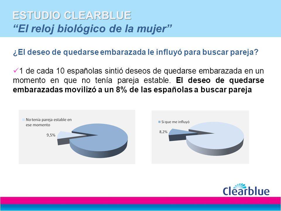 ESTUDIO CLEARBLUE ESTUDIO CLEARBLUE El reloj biológico de la mujer ¿Es útil conocer los días fértiles de la mujer.