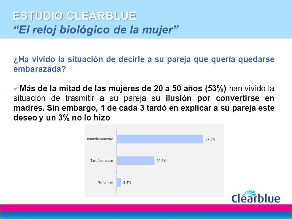 ESTUDIO CLEARBLUE ESTUDIO CLEARBLUE El reloj biológico de la mujer Datos regionales El reloj biológico funciona más tarde para las catalanas.
