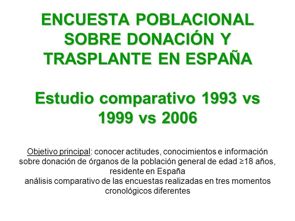 ENCUESTA POBLACIONAL SOBRE DONACIÓN Y TRASPLANTE EN ESPAÑA Estudio comparativo 1993 vs 1999 vs 2006 ENCUESTA POBLACIONAL SOBRE DONACIÓN Y TRASPLANTE E