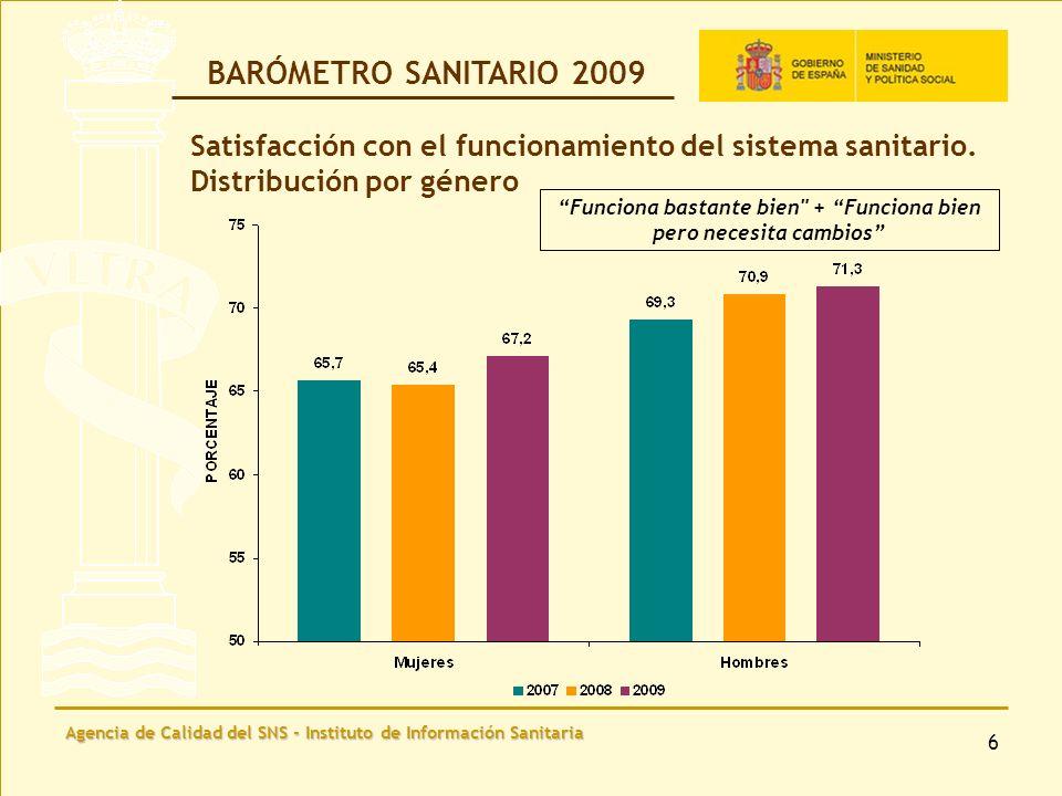 Agencia de Calidad del SNS - Instituto de Información Sanitaria 7 Satisfacción general con el funcionamiento del sistema sanitario público.