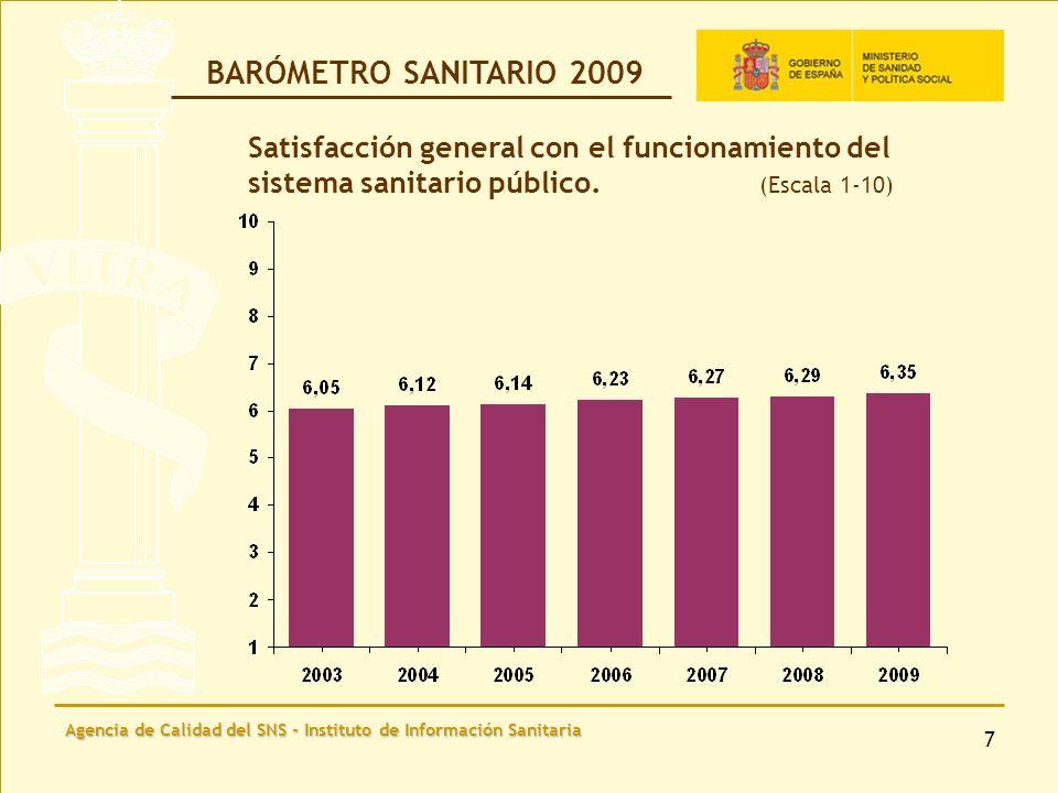 Agencia de Calidad del SNS - Instituto de Información Sanitaria 8 Preferencias por los servicios de asistencia sanitaria pública o privada en atención primaria BARÓMETRO SANITARIO 2009