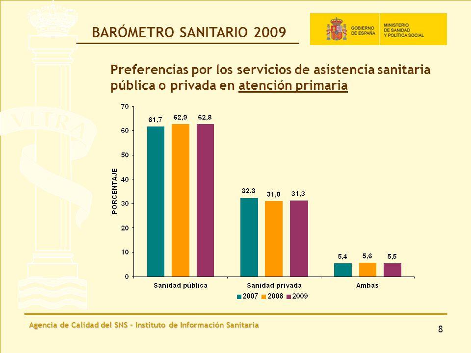 Agencia de Calidad del SNS - Instituto de Información Sanitaria 9 Preferencias por la asistencia sanitaria pública o privada en las consultas de atención especializada, urgencias y hospitalización BARÓMETRO SANITARIO 2009