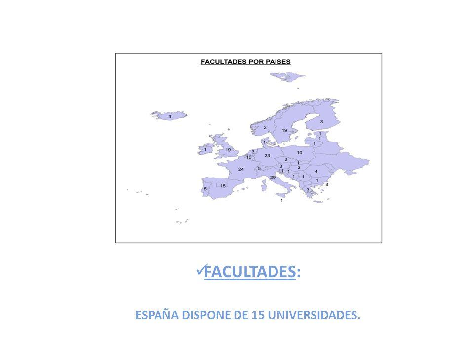 FACULTADES: ESPAÑA DISPONE DE 15 UNIVERSIDADES.