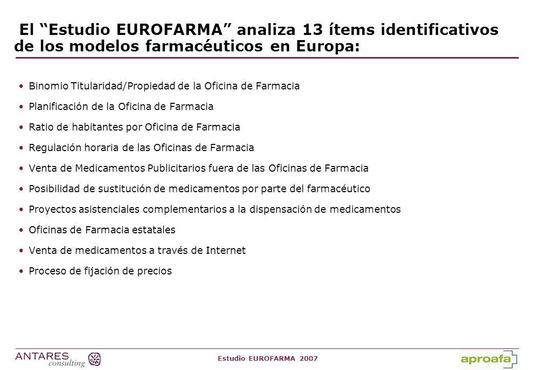 Estudio EUROFARMA 2007 Tabla 1: Binomio titularidad/propiedad de la Oficina de Farmacia Sí hay binomio titularidad / propiedad No hay binomio titularidad / propiedad