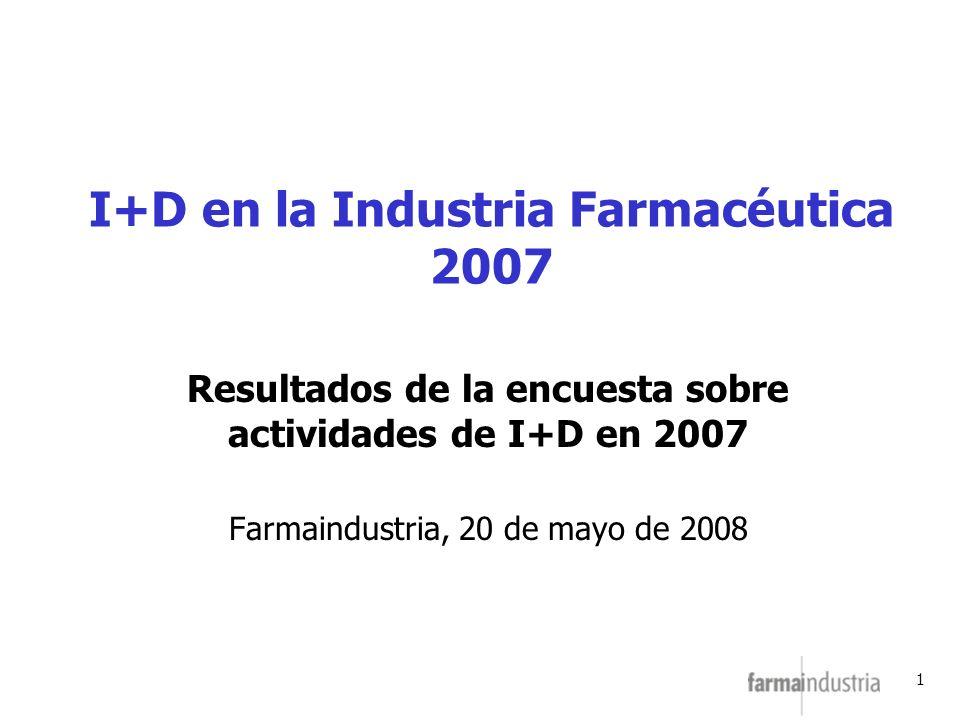 1 I+D en la Industria Farmacéutica 2007 Resultados de la encuesta sobre actividades de I+D en 2007 Farmaindustria, 20 de mayo de 2008