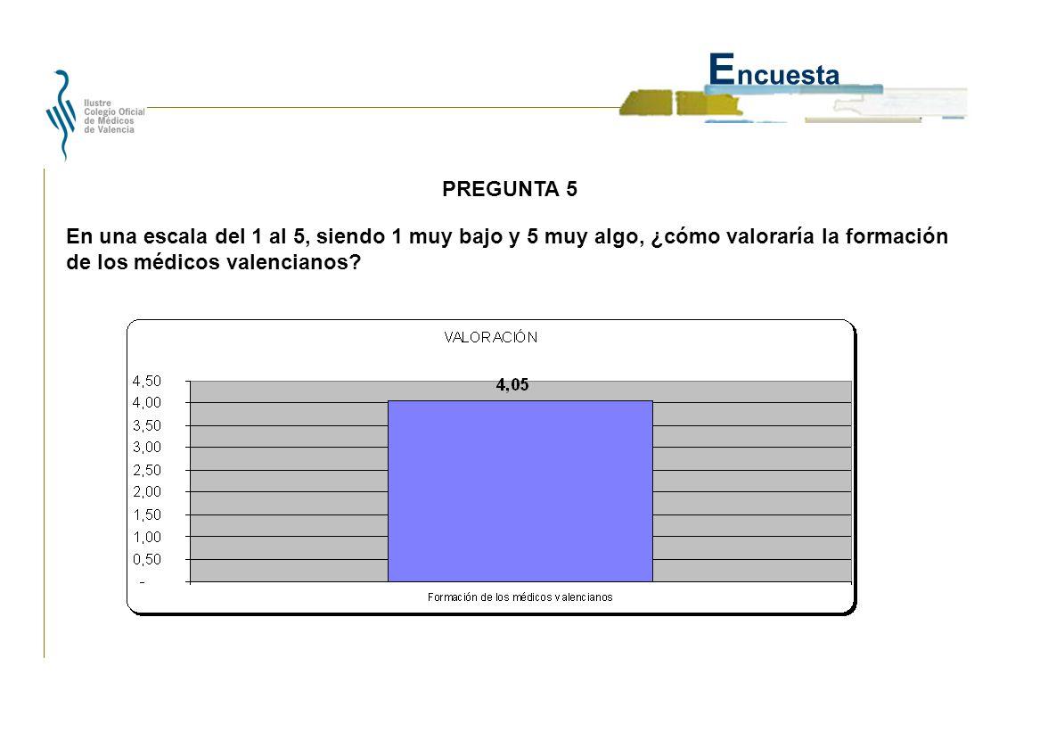 E ncuesta En una escala del 1 al 5, siendo 1 muy bajo y 5 muy algo, ¿cómo valoraría la formación de los médicos valencianos.
