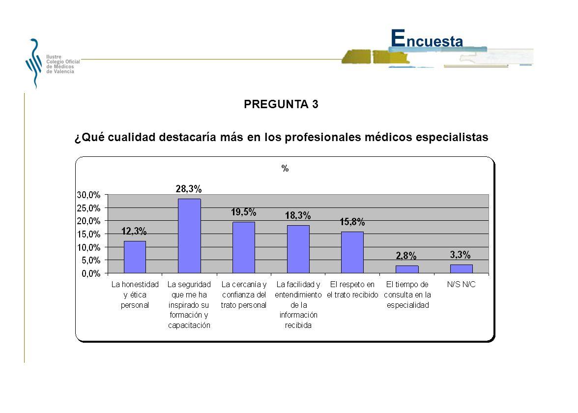 E ncuesta ¿Qué cualidad destacaría más en los profesionales médicos especialistas PREGUNTA 3