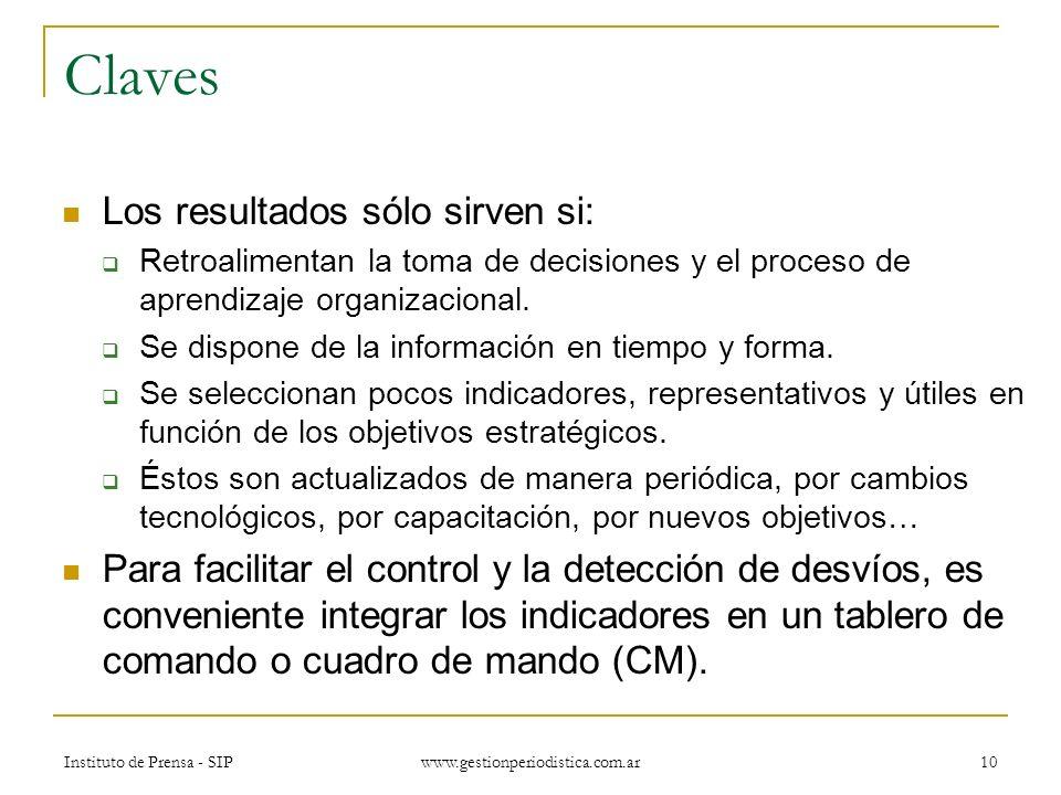 Instituto de Prensa - SIP www.gestionperiodistica.com.ar 10 Claves Los resultados sólo sirven si: Retroalimentan la toma de decisiones y el proceso de aprendizaje organizacional.