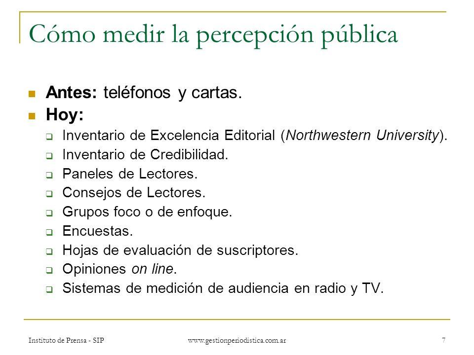 Instituto de Prensa - SIP www.gestionperiodistica.com.ar 7 Cómo medir la percepción pública Antes: teléfonos y cartas.