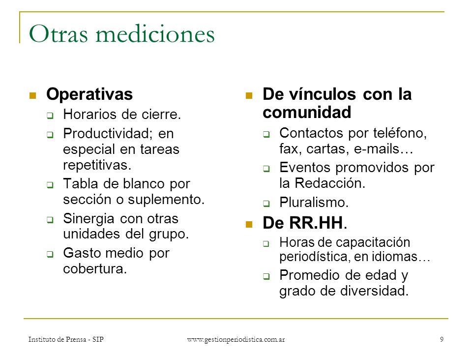 Instituto de Prensa - SIP www.gestionperiodistica.com.ar 9 Otras mediciones Operativas Horarios de cierre.