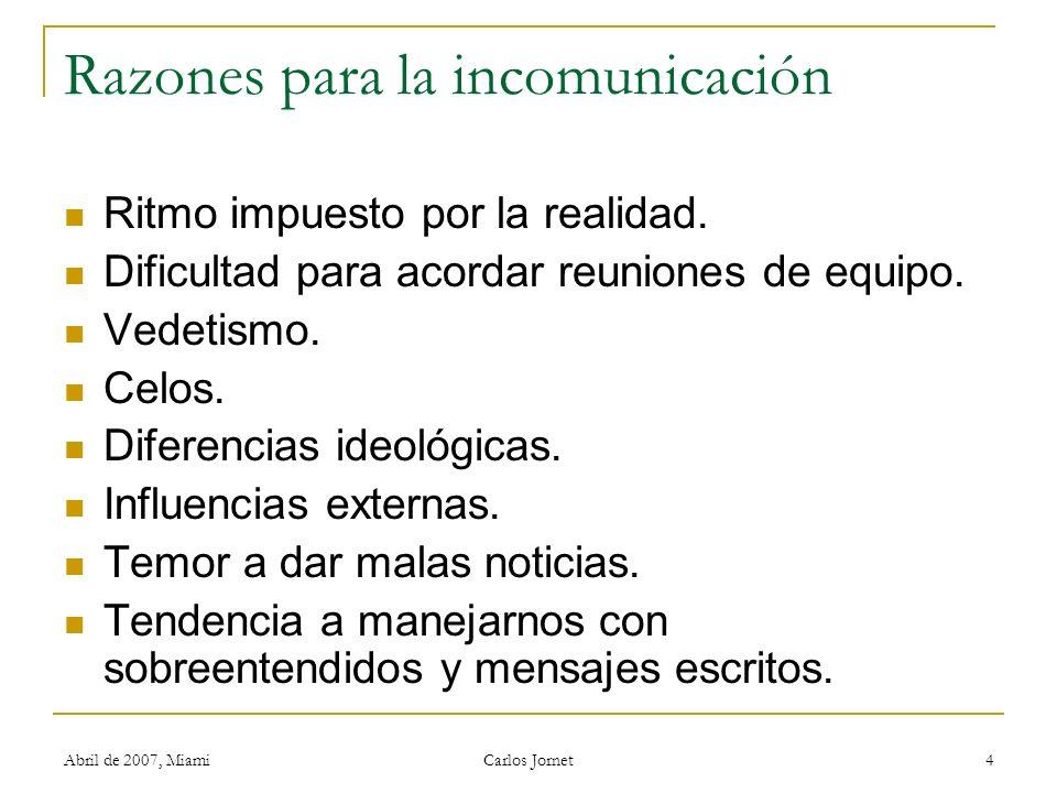 Abril de 2007, Miami Carlos Jornet 4 Razones para la incomunicación Ritmo impuesto por la realidad.