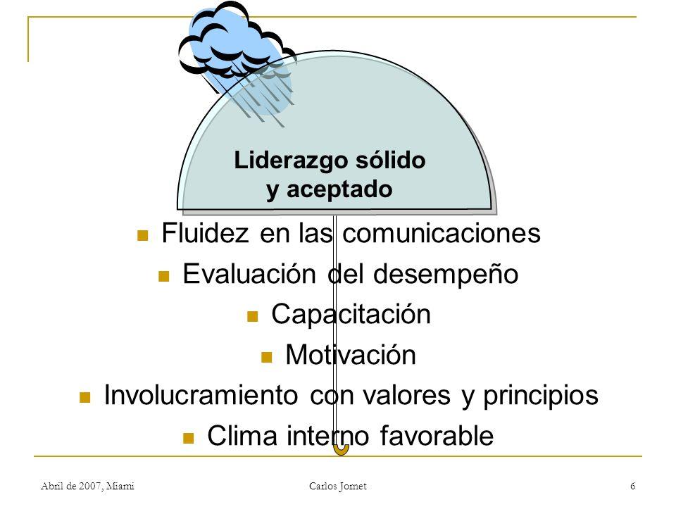 Abril de 2007, Miami Carlos Jornet 6 Fluidez en las comunicaciones Evaluación del desempeño Capacitación Motivación Involucramiento con valores y principios Clima interno favorable Liderazgo sólido y aceptado
