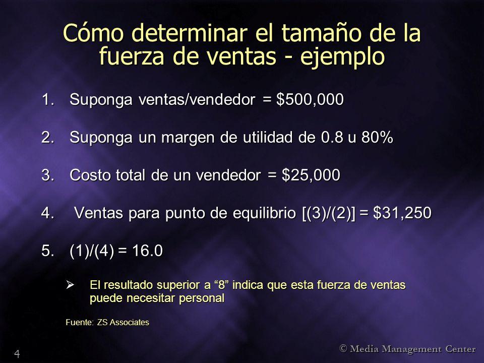 © Media Management Center 4 Cómo determinar el tamaño de la fuerza de ventas - ejemplo 1.Suponga ventas/vendedor = $500,000 2.Suponga un margen de uti