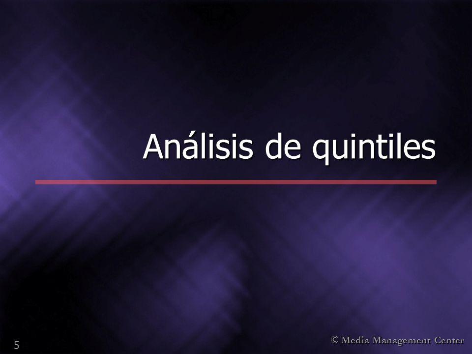 © Media Management Center 6 Análisis de quintiles - ejemplo CUENTAS SEPARADAS POR QUINTILES SEGÚN NÚMERO IGUAL DE CUENTAS QUINTILCUENTASVENTS 1996% DE VENTASMEDIA DE VEN.VENTAS MIN.VENTAS MAX.