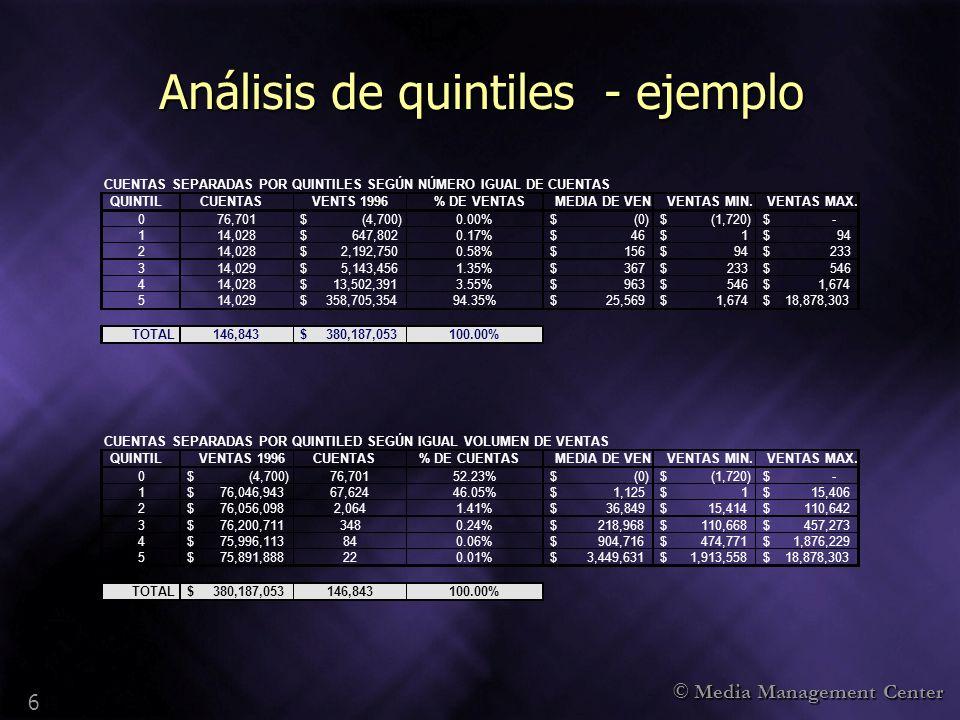 © Media Management Center 6 Análisis de quintiles - ejemplo CUENTAS SEPARADAS POR QUINTILES SEGÚN NÚMERO IGUAL DE CUENTAS QUINTILCUENTASVENTS 1996% DE