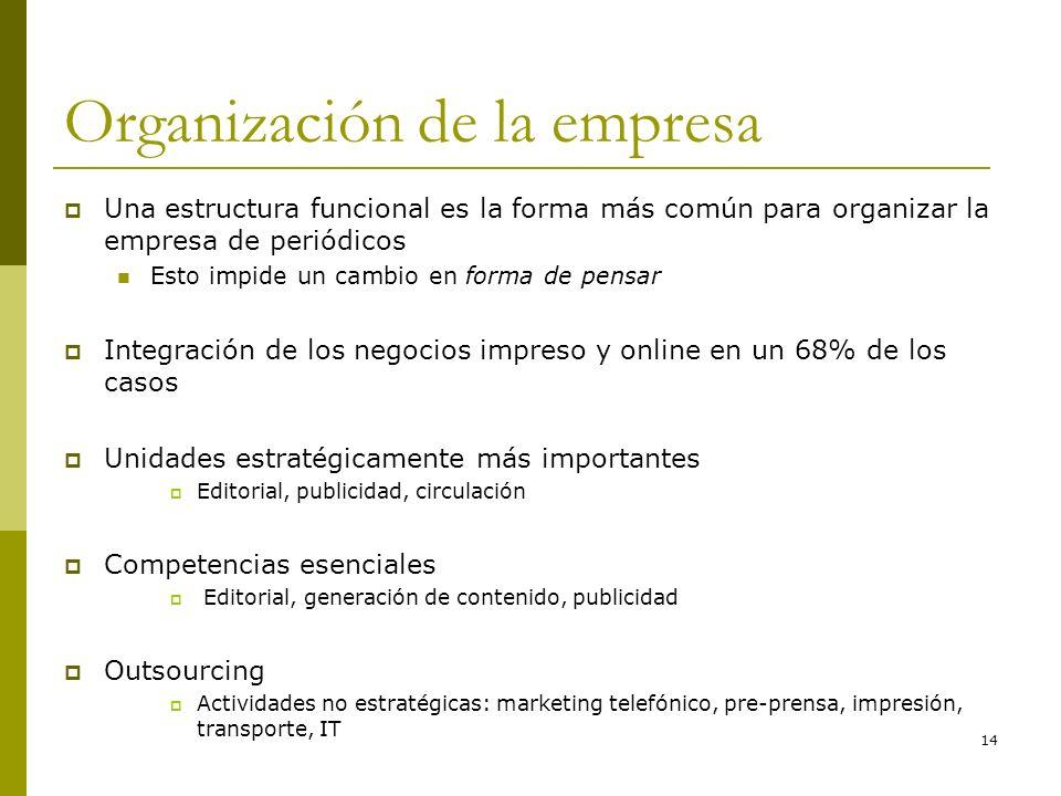 14 Organización de la empresa Una estructura funcional es la forma más común para organizar la empresa de periódicos Esto impide un cambio en forma de