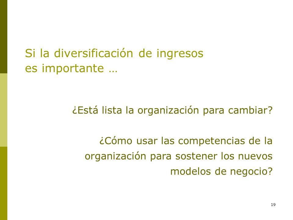 19 Si la diversificación de ingresos es importante … ¿Está lista la organización para cambiar? ¿Cómo usar las competencias de la organización para sos