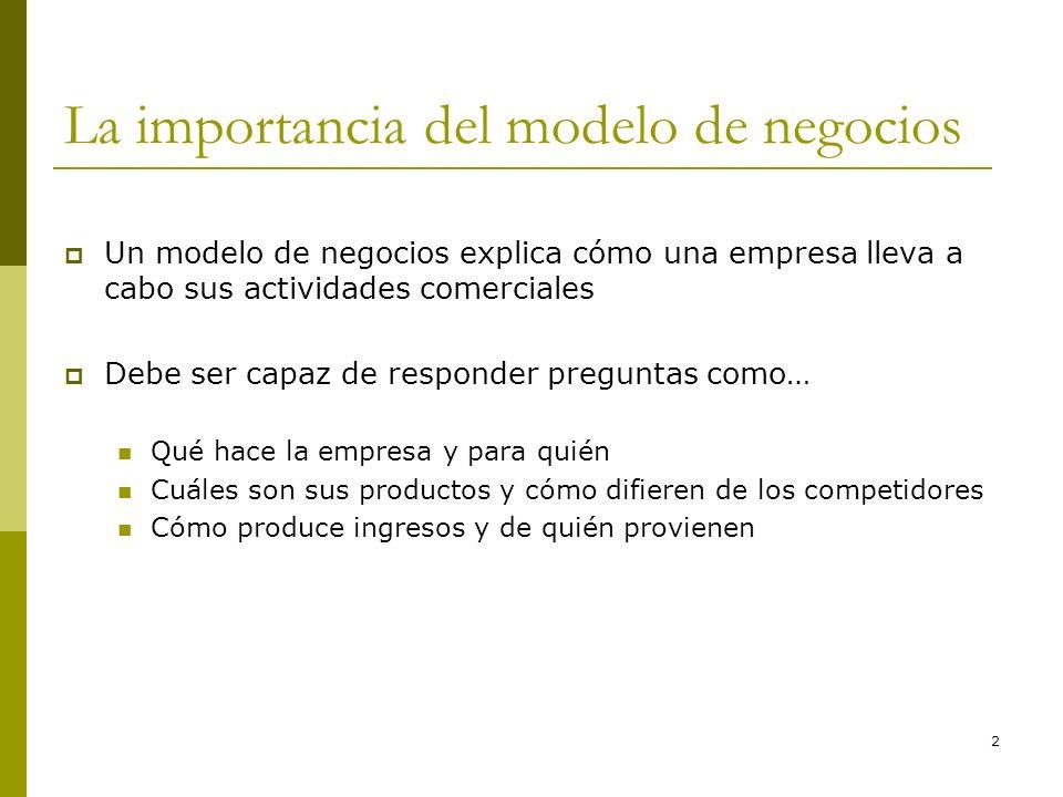 2 La importancia del modelo de negocios Un modelo de negocios explica cómo una empresa lleva a cabo sus actividades comerciales Debe ser capaz de resp