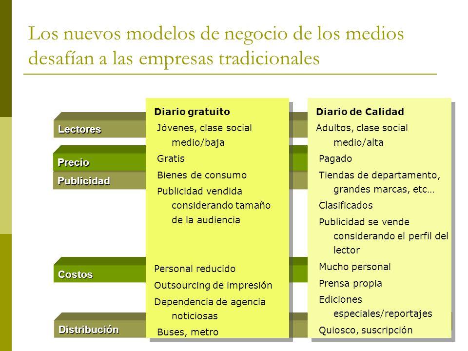 3 Costos Publicidad Lectores Precio Distribución Los nuevos modelos de negocio de los medios desafían a las empresas tradicionales Diario gratuito Jóv