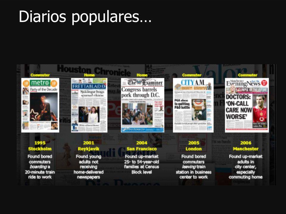 Publicaciones populares en Brasil