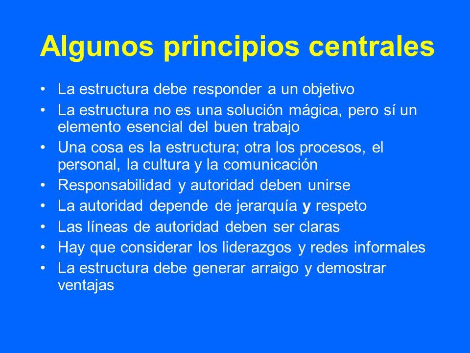 Algunos principios centrales La estructura debe responder a un objetivo La estructura no es una solución mágica, pero sí un elemento esencial del buen