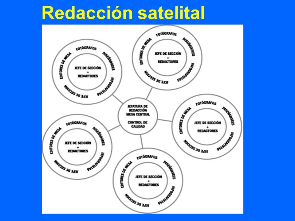Redacción satelital