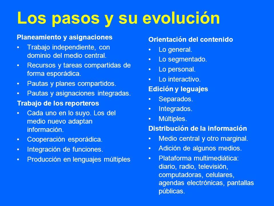 Los pasos y su evolución Planeamiento y asignaciones Trabajo independiente, con dominio del medio central. Recursos y tareas compartidas de forma espo