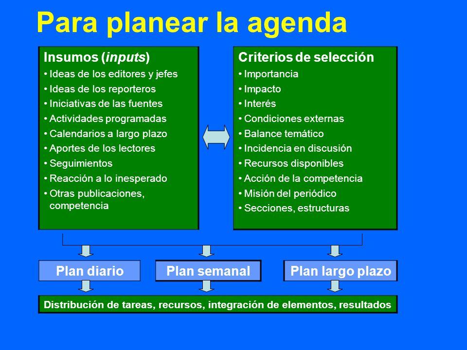 Para planear la agenda Insumos (inputs) Ideas de los editores y jefes Ideas de los reporteros Iniciativas de las fuentes Actividades programadas Calen