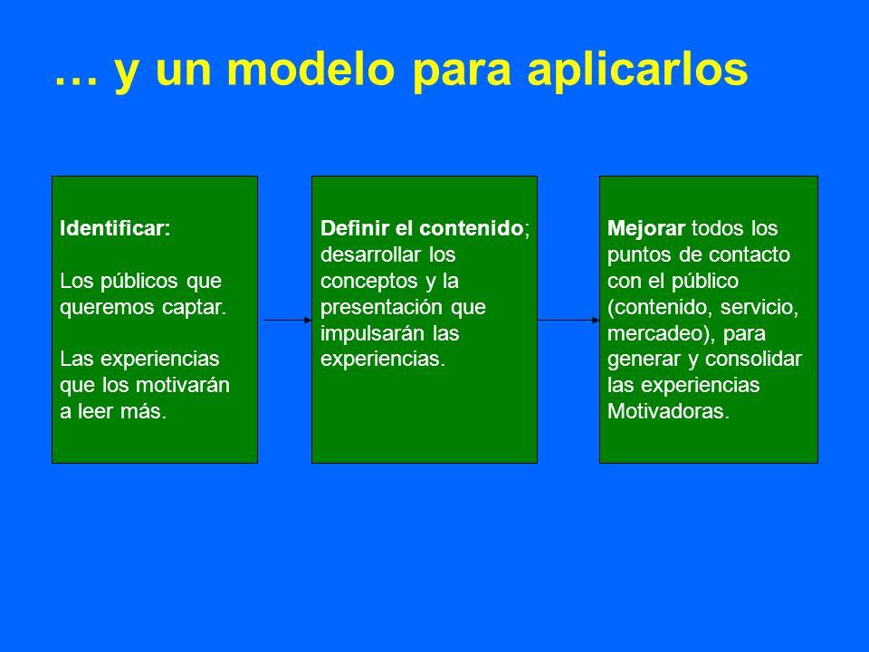 … y un modelo para aplicarlos Identificar: Los públicos que queremos captar. Las experiencias que los motivarán a leer más. Definir el contenido; desa