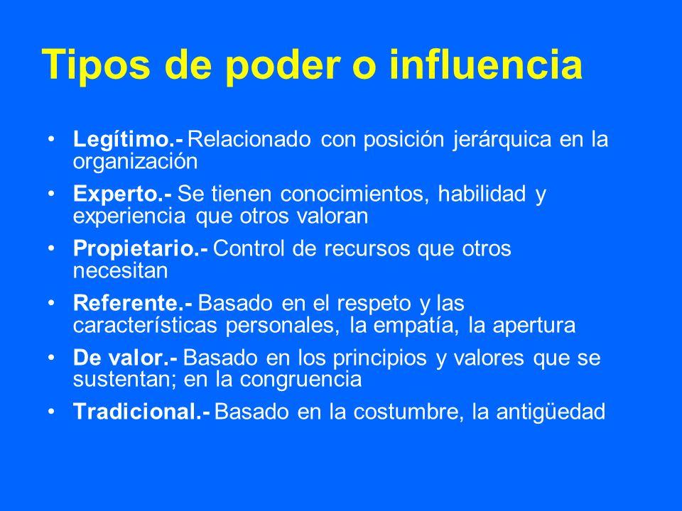 Tipos de poder o influencia Legítimo.- Relacionado con posición jerárquica en la organización Experto.- Se tienen conocimientos, habilidad y experienc