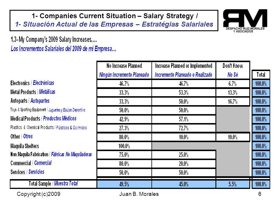 Copyright (c)2009Juan B. Morales6 22/70% Empresas tienen una meta establecida y cuantificada.