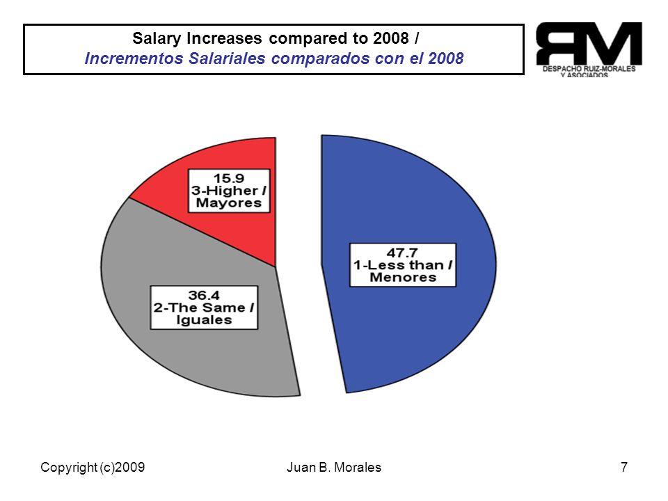 Copyright (c)2009Juan B. Morales7 22/70% Empresas tienen una meta establecida y cuantificada.